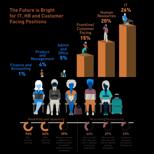 how-ai-robot-change-world-thai-market-jobs-effect-human-resource-2017-finance-bank-startup
