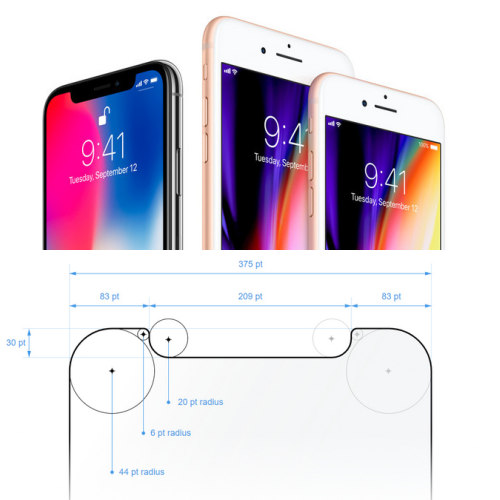 how-iphone-x-5-8-inch-bigger-smaller-than-iphone-8-5-5-vs-compare-spec-review